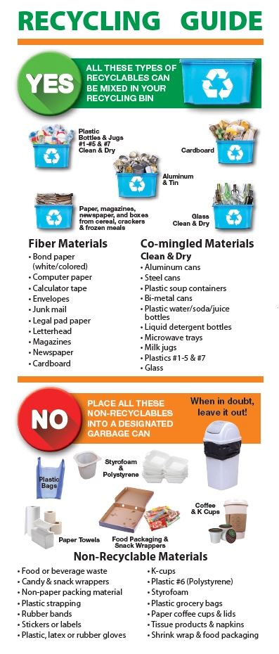 Flood Recycling Guide